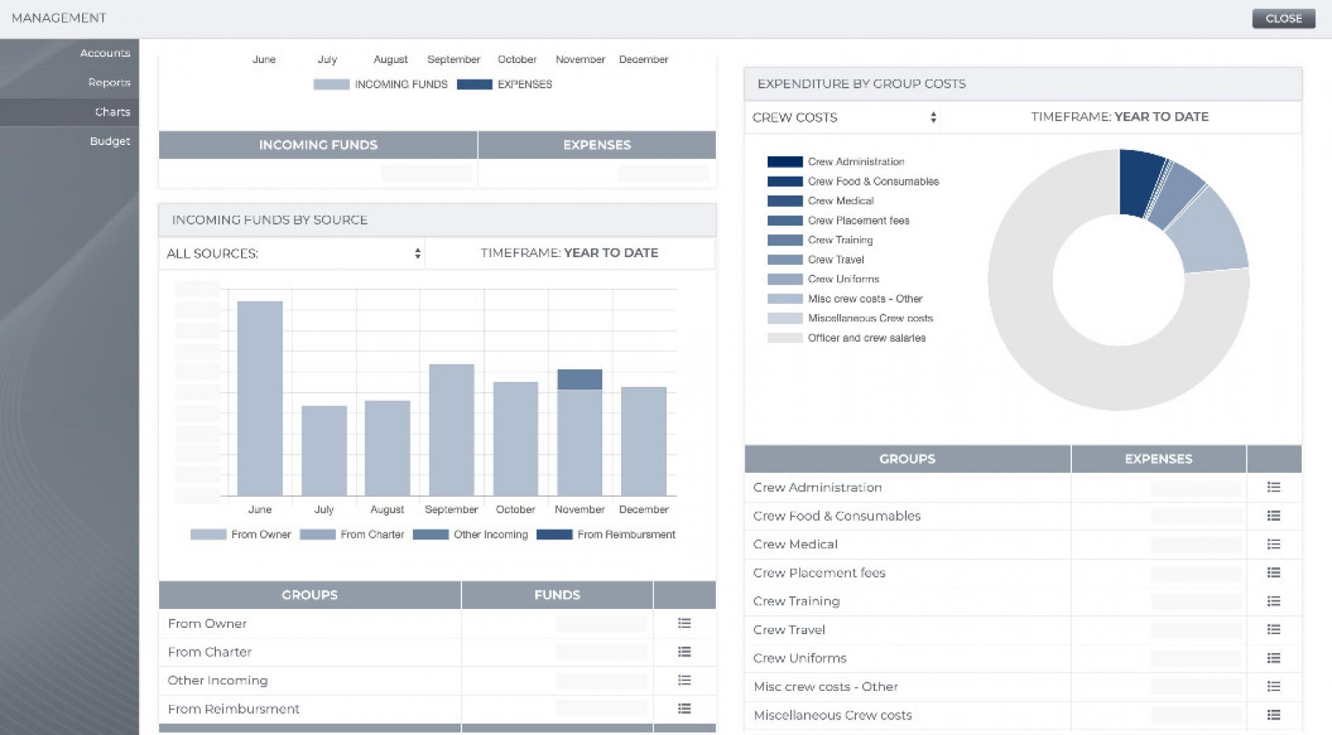 Intelligence & Charts - Charter Marketing Services | C&N